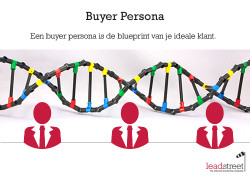 Wat is een Buyer Persona (Inbound marketing basics)