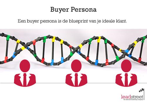 Wat is een Buyer Persona (Inbound marketing basics)