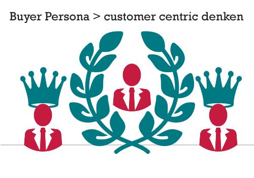 buyer-persona-dwingen-je-om-customer-centric-te-denken