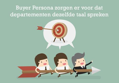 2-buyer-persona-zetten-departementen-op-dezelfde-lijn