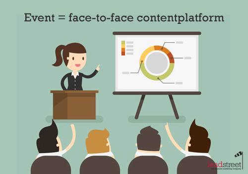 Zo zet je Marketing Automation in voor jouw events