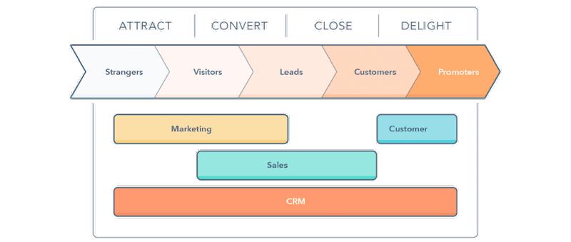 20-lead-generation-tips-framework