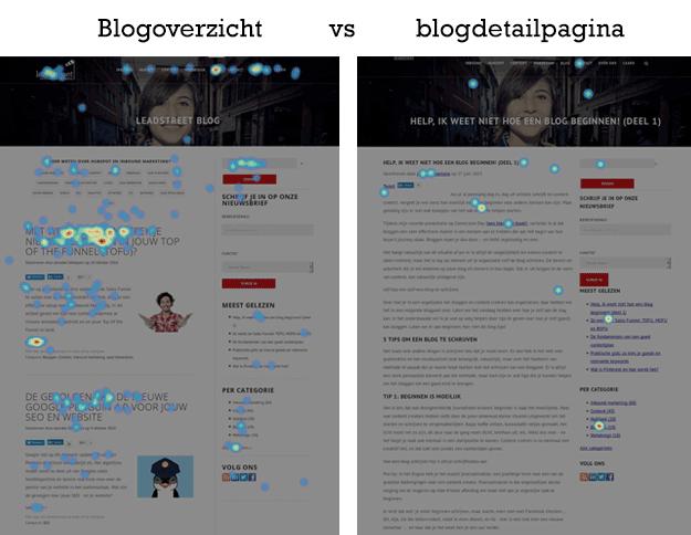 blog-design-hotjar-research.png