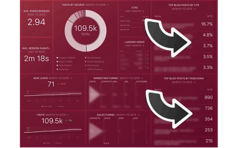 dashboard-blog-optimalisatie.png