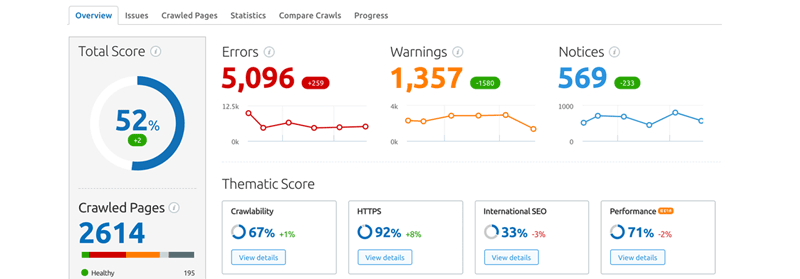 dashboard-site-technical-seo.png