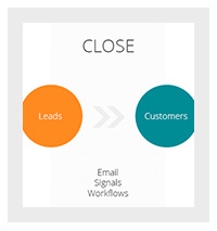 de-vier-fases-van-inbound-marketing-uitgelegd-fase-3-close.jpg