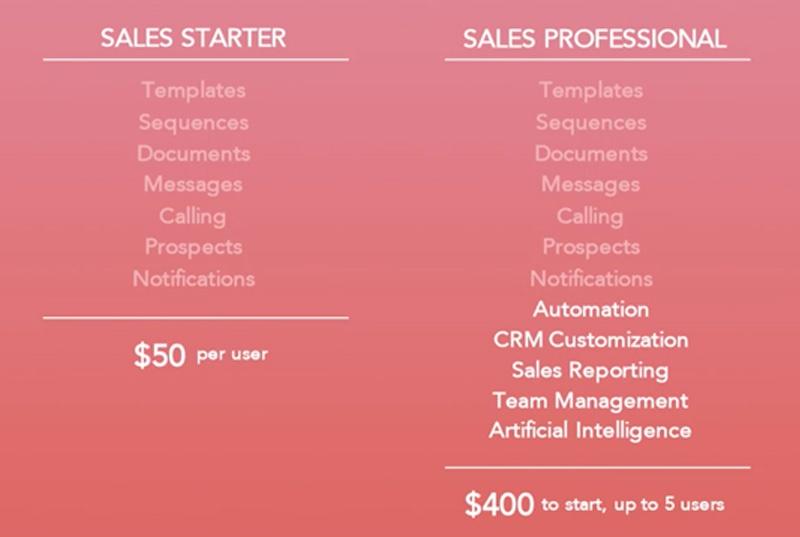 hubspot-sales-professional-vs-starter.jpg