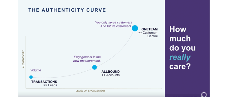 inbound-2018-take-aways-authenticity-based-marketing