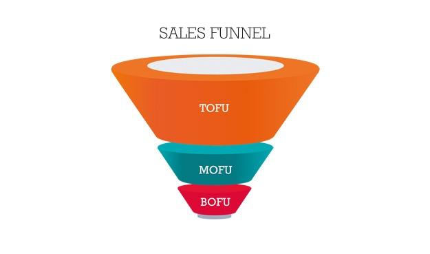 sales-funnel-tofu-mofu-bofu.jpg