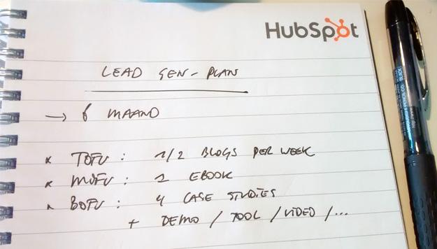 Inbound marketing: met dit contentplan boek je resultaten in 6 maanden tijd