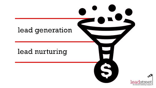Lead generation vs. lead nurturing